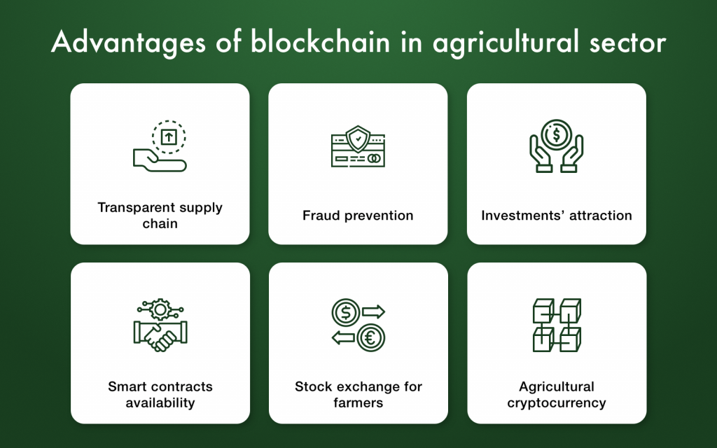 Blockchain in Agriculture Supply Chain