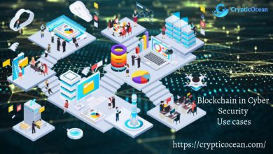 Photo of Blockchain in Cyber Security – A Complete Guide For 2020